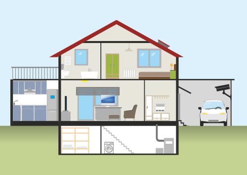 Compartimentering woonhuis