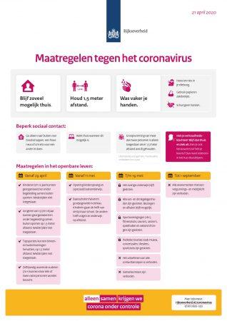 Maatregelen tegen het coronavirus update 21 april 2020